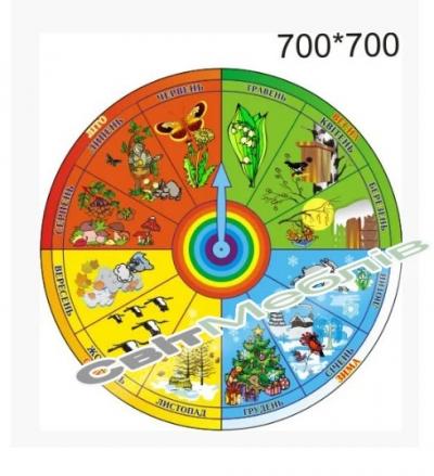 Календар природи Коло