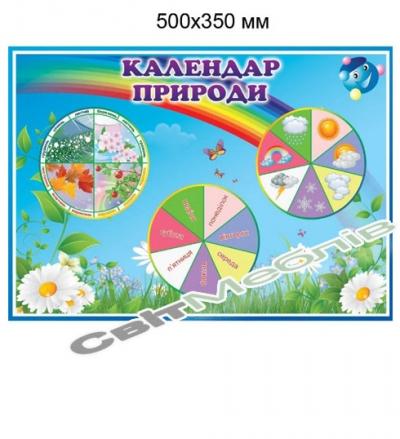 Календар природи Капітошка